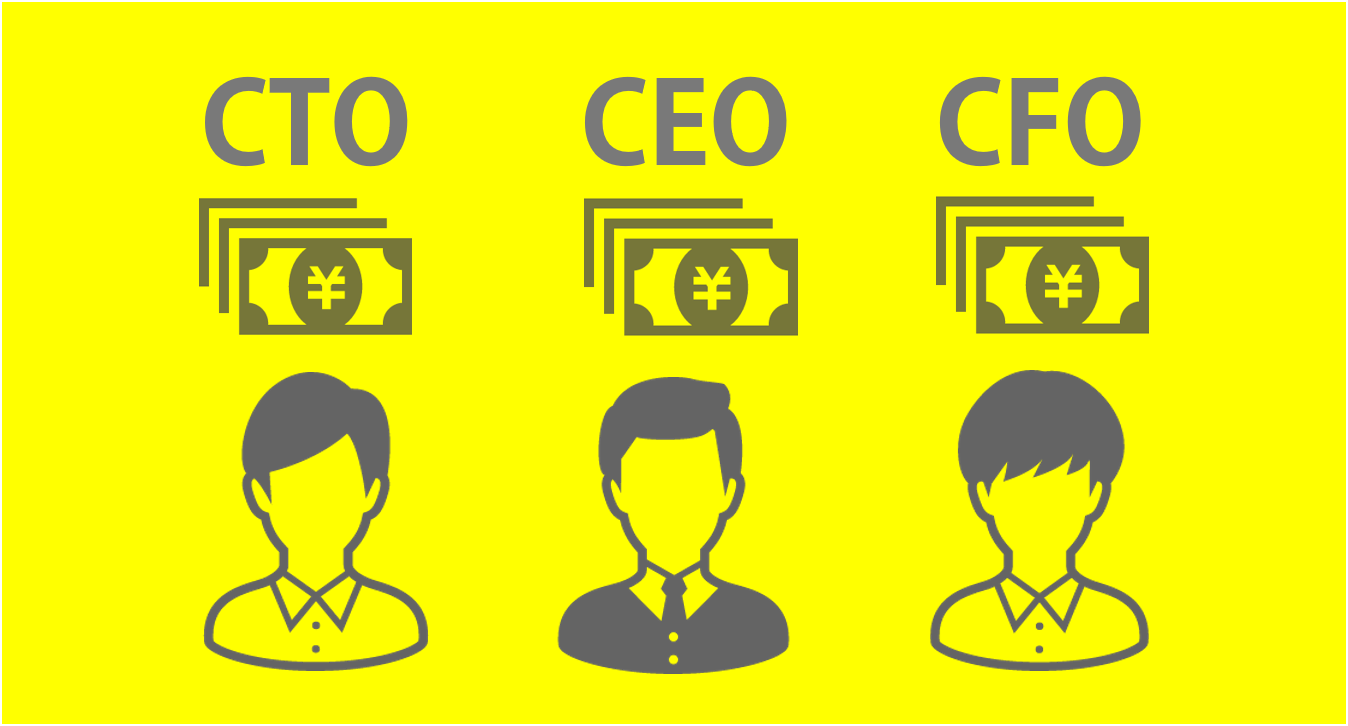 ceo_salary